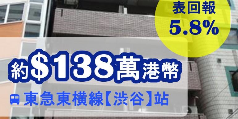 東急東横線【渋谷】站