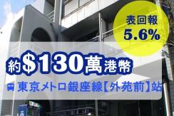東京メトロ銀座線【外苑前】站